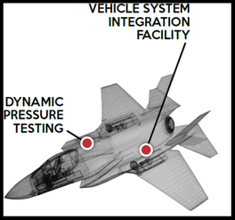 vsif-F35-gsystems-871908-edited.png
